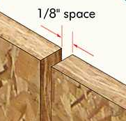 proper gap size between OSB panels